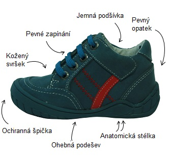kvalitní dětské jarní boty d8f065eff2